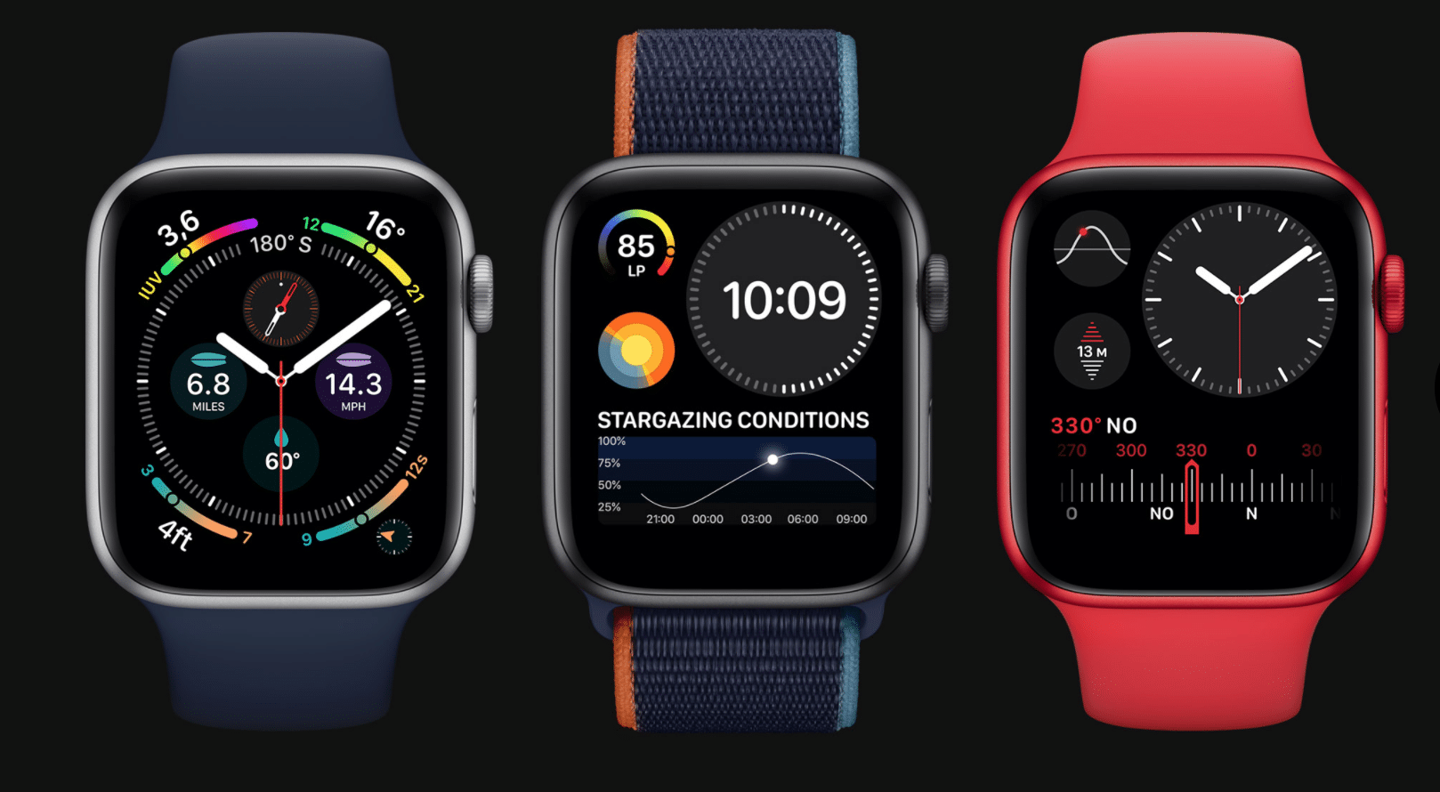 Apple Watch 6, características y ofertas